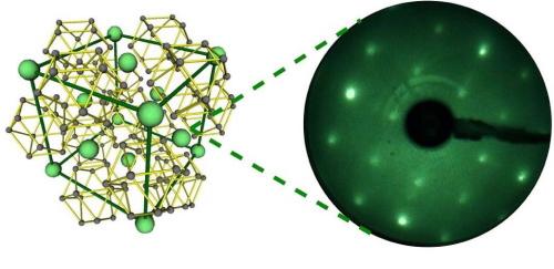 トポロジカル近藤絶縁体の特異な2次元電子状態を発見
